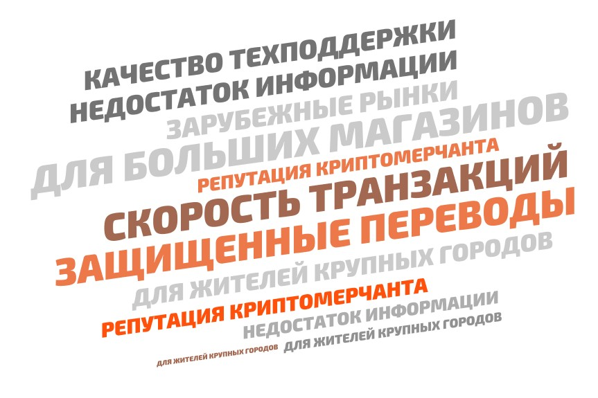 Word cloud - Rambill marketing research